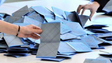Photo of Elezioni, oltre al Sì vince il buon governo locale