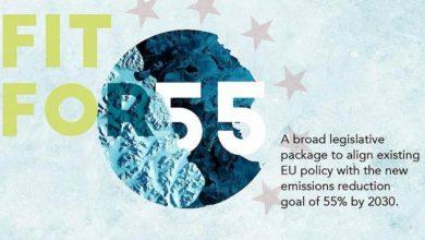 Photo of Tradurre in pratica gli obiettivi climatici dell'UE